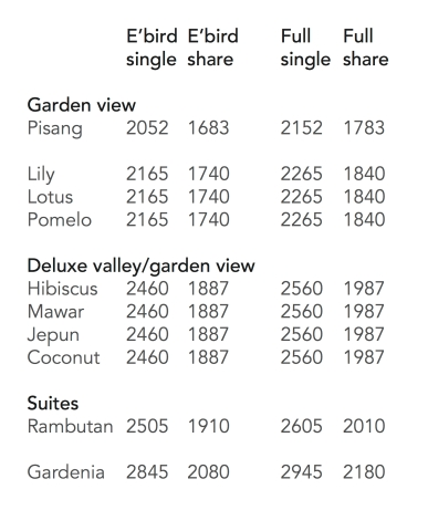 Bali SC retreat costs 2019
